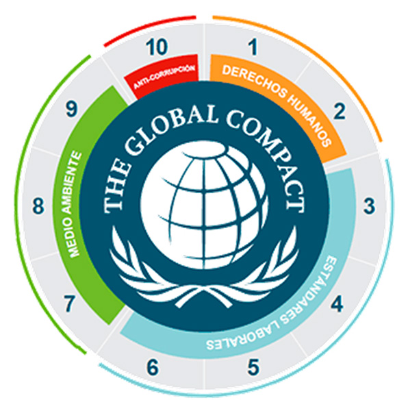 Disme Group - The Global Shop - Error, noticia: DISME adheres to The United Nations Global Compact
